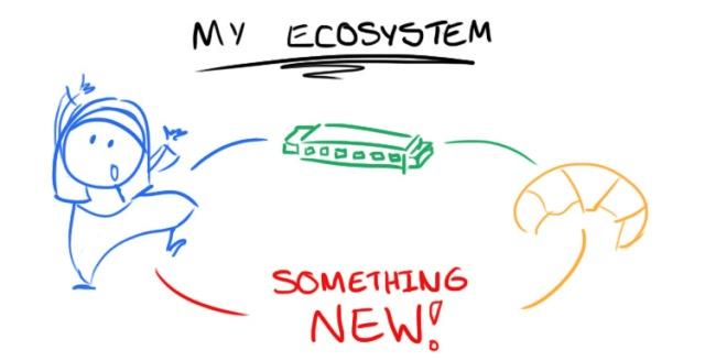 5TipsPedagogies_Ecosystem